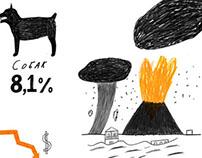 Infographics for Bolshoy Gorod magazine