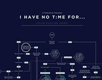 A Productivity Flowchart