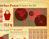 Sustainable Infographic