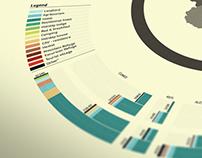 Tourism flow in Piedmont (2011). Infographics poster