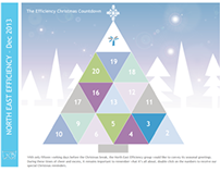 Advent Calendar for Interserve Construction