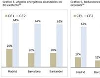Viabilidad económica en la edificación energética
