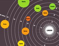 Infographics & Data Visualisation