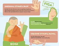 Gestures infographic