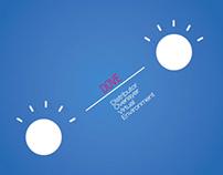 IBM SDN