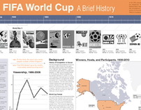 The Fifa World Cup: A Brief History