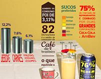 O que comemos (Infográfico revista Xis)