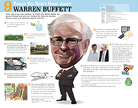 9 Things You Didn't know about Warren Buffett