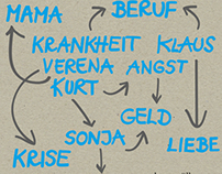Bookcoverdesigns | Braumüller Verlag