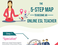 Online ESL Teacher Infographic