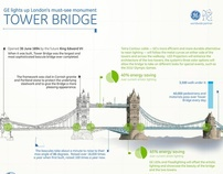 GE - Tower Bridge Infographic