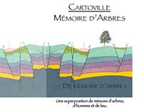 De mémoire d'Arbres... - 2013