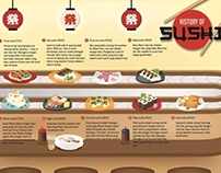 Infographic Timeline - History of Sushi