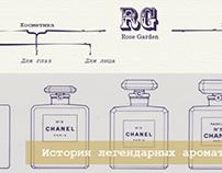 Website design for parfum online shop Rose Garden