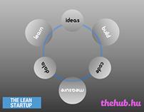 The Lean Startup - Prezi