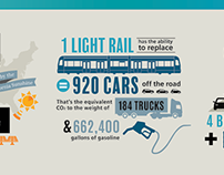 Lightrail Infographic