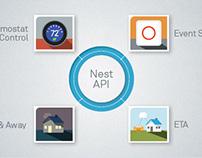 Nest: API Google I/O