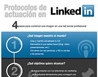 Infografía Protocolos de actuación en Linkedin