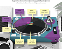 Record player / Infographics
