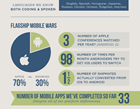 We Are Flagship Infographic