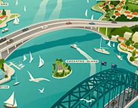 Parramatta River Ferry Poster