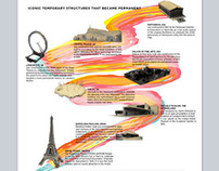 Temporary Structures Infographic