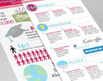 Wisconsin School of Business Recruitment Flyer