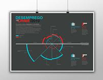Unemployment vs Criminality - Infographic