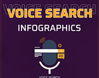 Voice Search Infographics