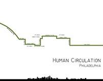 Human Circulation