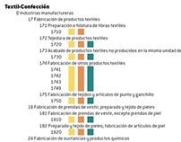 Sectores económicos e intervenciones institucionales
