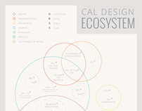 The Cal Design Ecosystem
