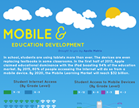 Mobile & Education Development