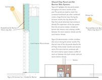 Building Analysis - Undulating Facade Dwelling