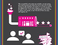A&O Infographics (2012)