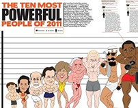 Infographic - Ten Most Powerful People 2011