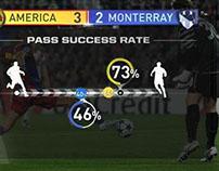 Football Graphics Concept