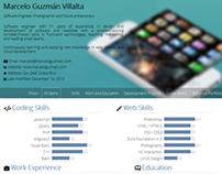 Digital Curriculum Vitae / Resume and Portfolio