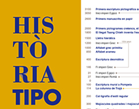 History of the typography
