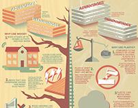 Sample Infographics