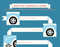 Infograph- How to change a tyre