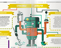Infographics for a «Machinery and mechanics» magazine
