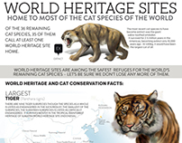 WORLD HERITAGE SITES A REFUGEE FOR CATS