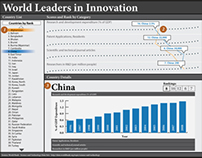 World Leaders in Innovation
