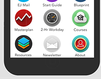 entrepreneurs-journey -Blog app