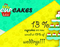"""Cupcakes"" a Infographic"