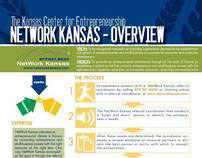 NetWork Kansas Corporate Overview