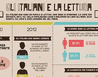 GLI ITALIANI E LA LETTURA - INFOGRAFICA