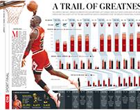 Michael Jordan at 50