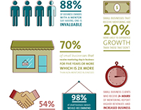 UPS Mentoring Month Infographic
